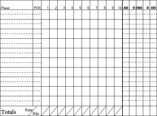 Search results for printable score sheets for softball for Softball scorecard template