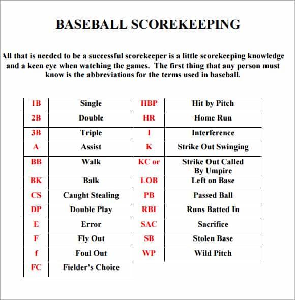 4 printable baseball scorecard sheet templates