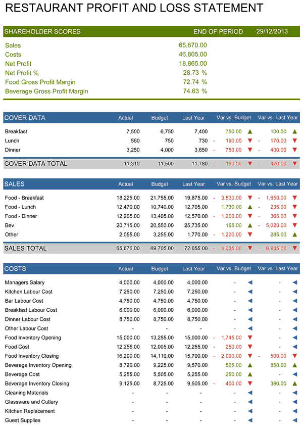 4 Profit And Loss Statement Templates Excel Excel Xlts