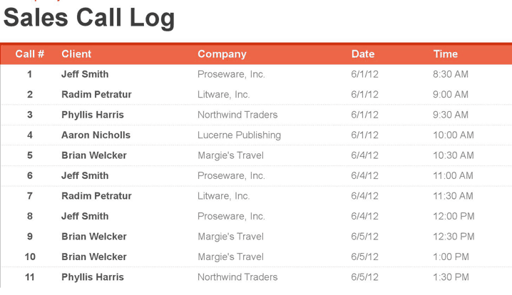 sales call log template - pacq.co