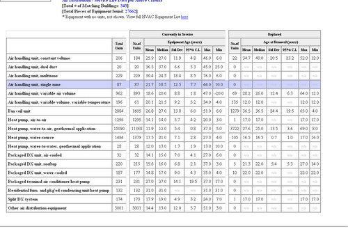 building maintenance schedule template 22