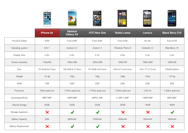 price comparison template 2