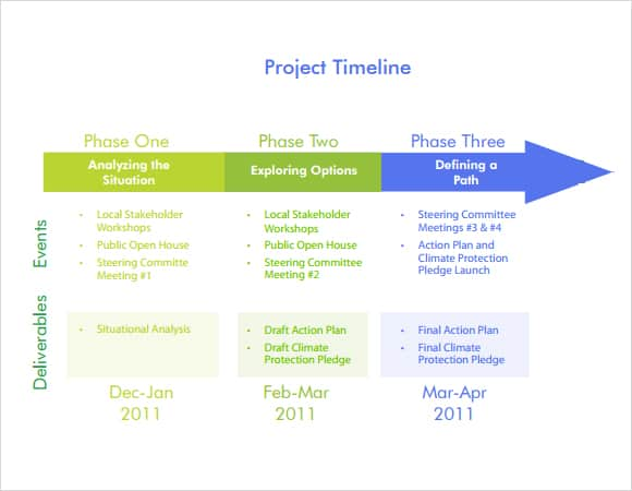5 Project Outline Templates Excel Xlts