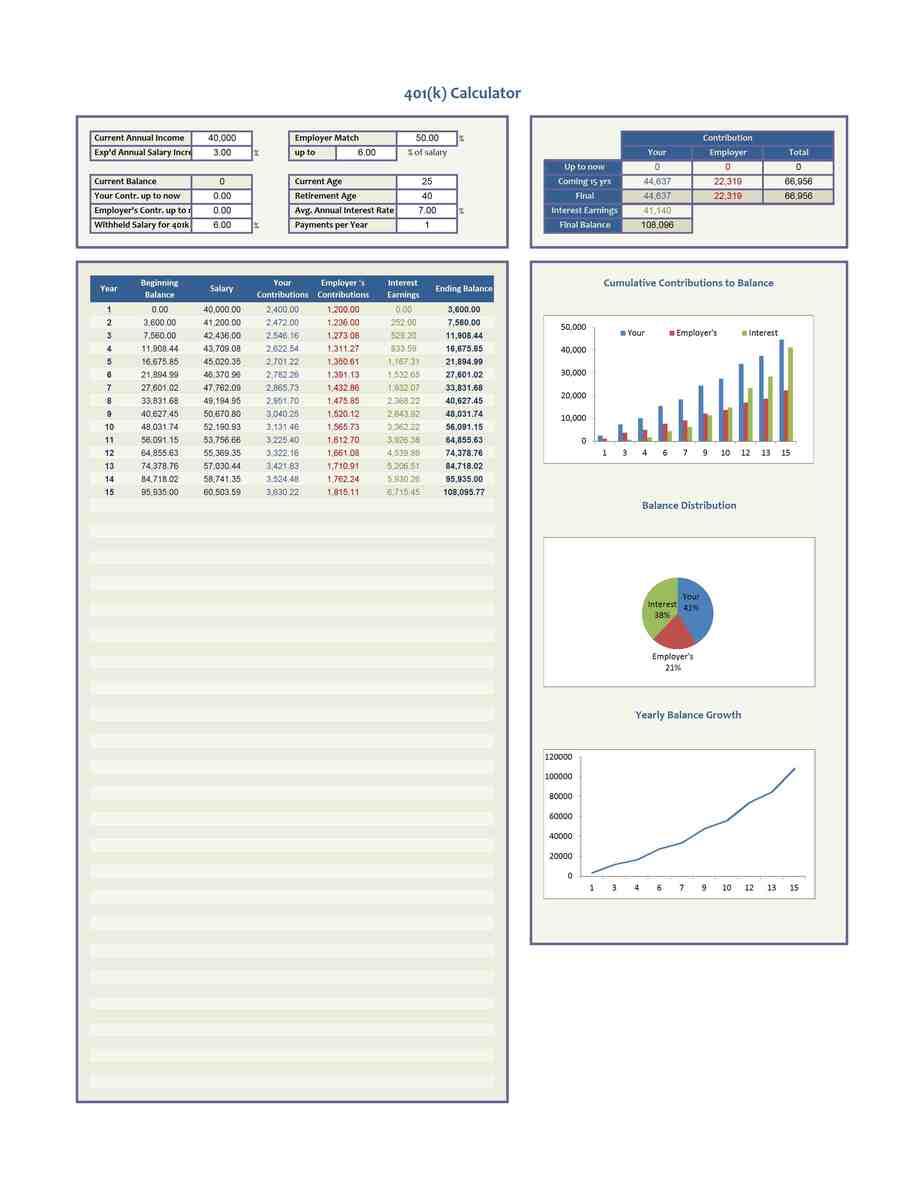 401k contribution calculator template 1