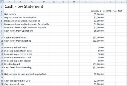 cash flow statement template 2