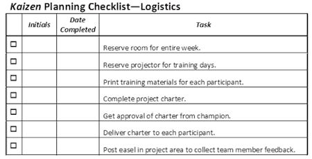 daily checklist template preview 4