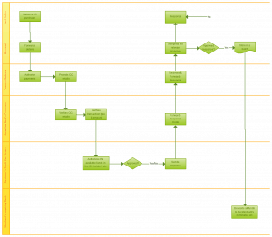flowchart template 1