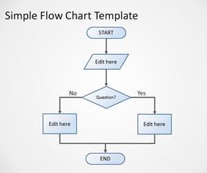 flowchart template 2