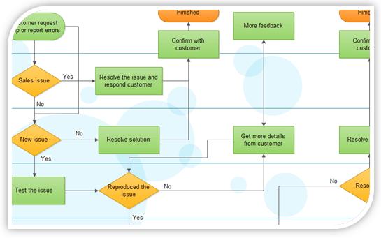 flowchart template 3