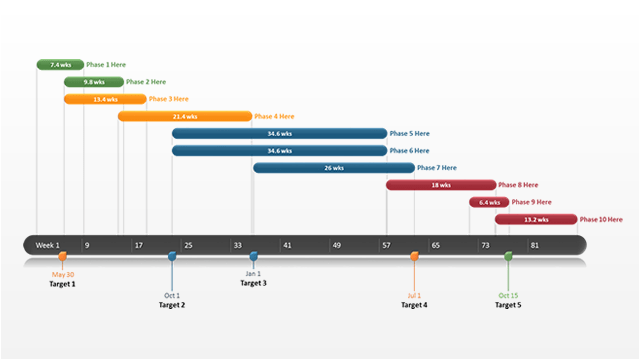 project timeline template 3