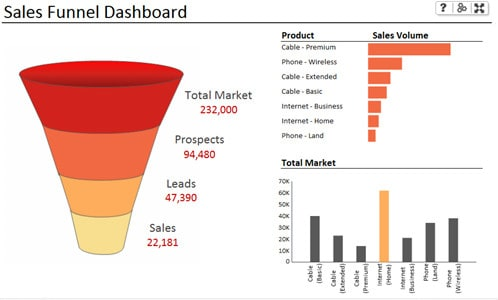 sales funnel template preview 1