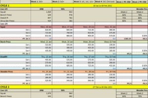 3 weight training spreadsheet templates  word excel formats