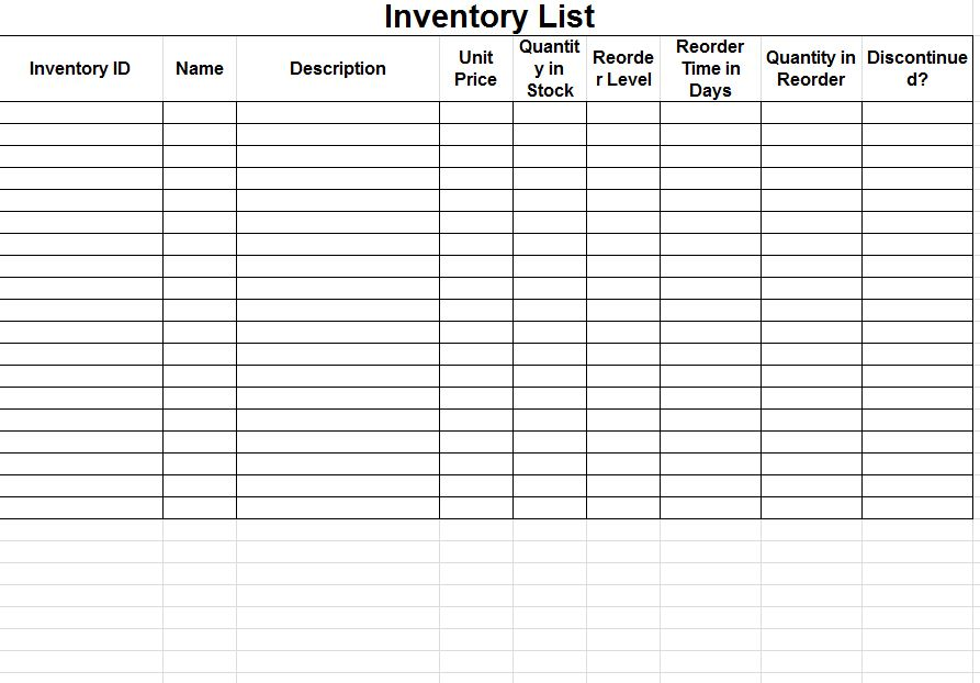 how to use keep inventory