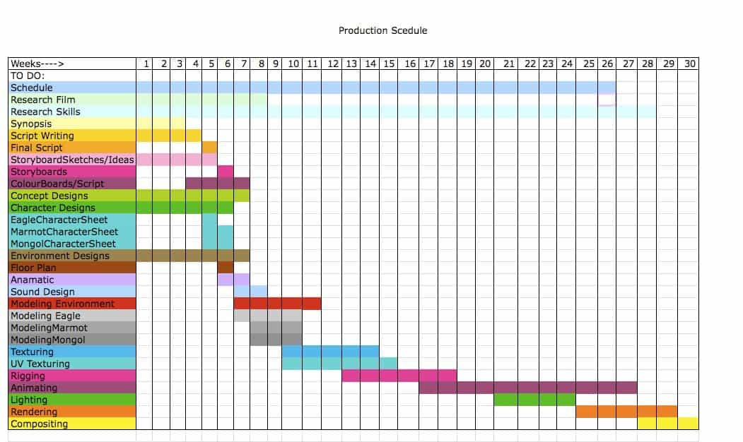 production schedulnig template 22